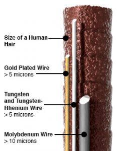 Ultra fine wire